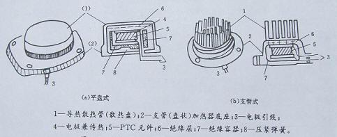 汽车低温启动加热器结构原理图